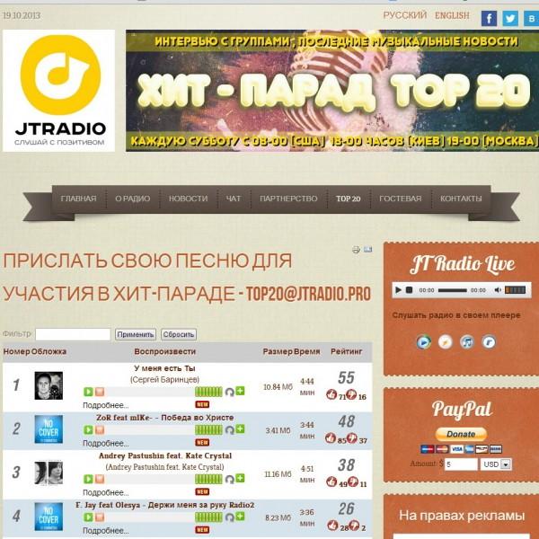 Результаты голосования в Хит-параде TOP 20 на JT Radio 2013_10_14-20